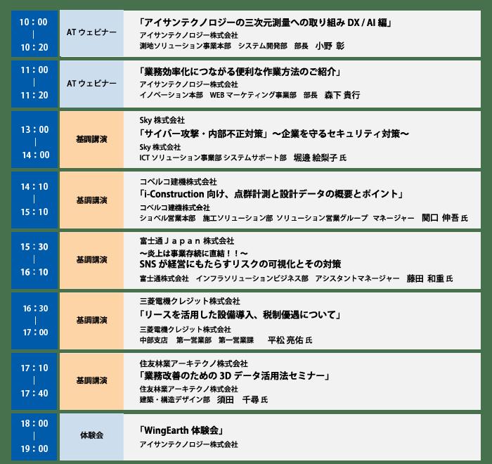 Day1 2021-10-22(金)